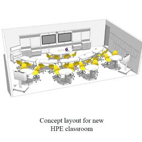 Concept layout for new HPE classroom